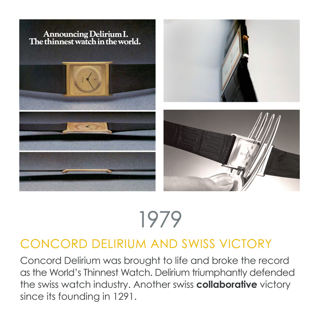 1979: Concord Delirium and Swiss Victory